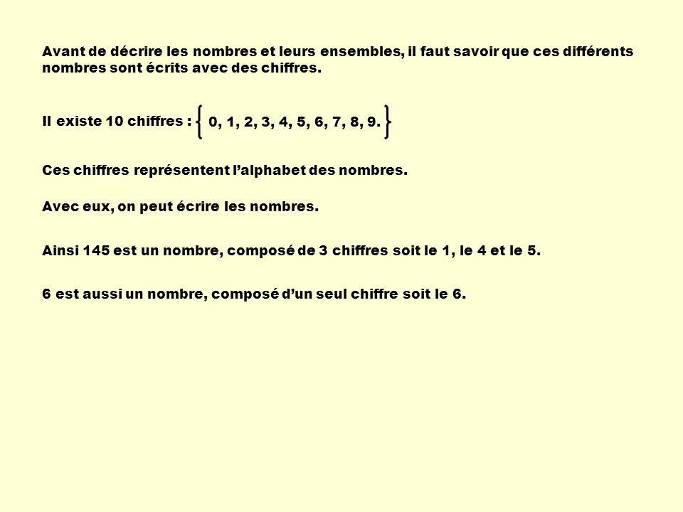x N x 5 La première partie de la phrase indique avec quel ensemble de nombres, on travaille.