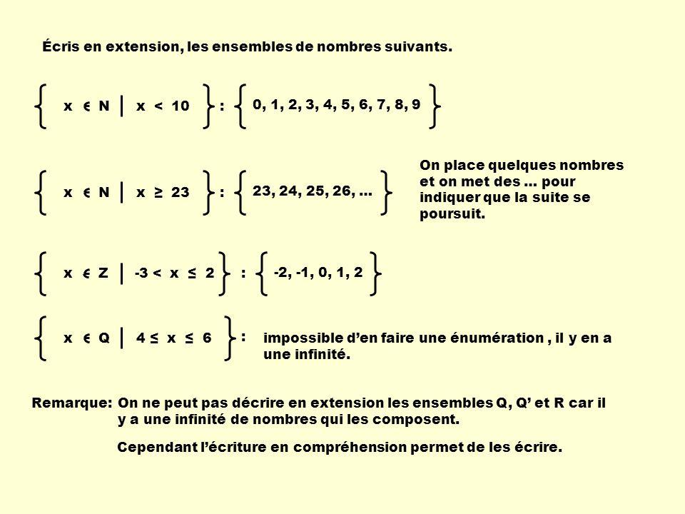 Écris en extension, les ensembles de nombres suivants. x N x < 10 : 0, 1, 2, 3, 4, 5, 6, 7, 8, 9 x N x 23 : 23, 24, 25, 26, … On place quelques nombre