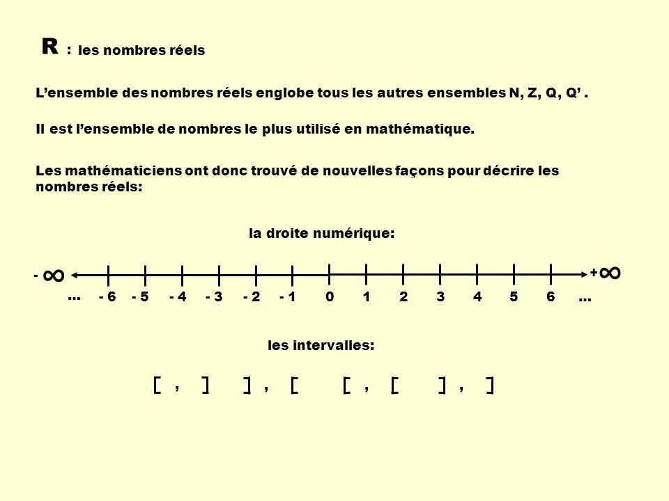 R : les nombres réels Lensemble des nombres réels englobe tous les autres ensembles N, Z, Q, Q. Il est lensemble de nombres le plus utilisé en mathéma