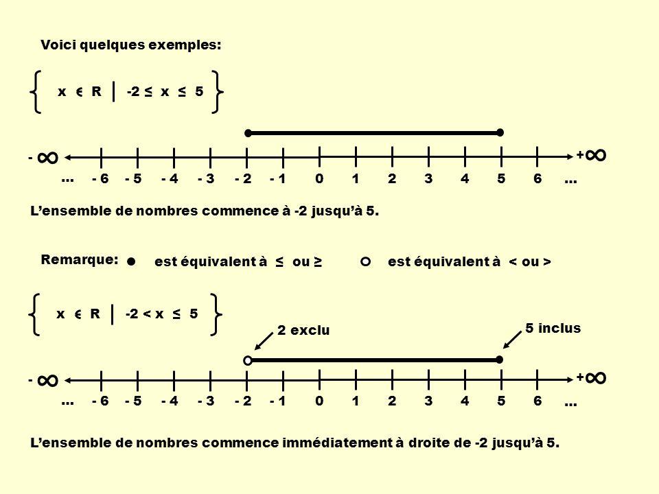 - 0123456 … + - 6- 5- 4- 3- 2- 1 … x R -2 x 5 Voici quelques exemples: Remarque: est équivalent à ou est équivalent à - 0123456 … + - 6- 5- 4- 3- 2- 1