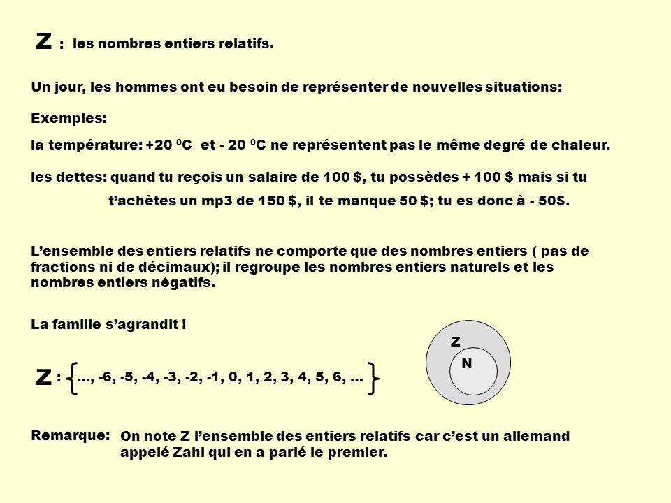 Z : les nombres entiers relatifs. Un jour, les hommes ont eu besoin de représenter de nouvelles situations: la température: +20 0 C et - 20 0 C ne rep