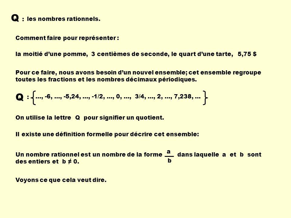 Q : les nombres rationnels. Comment faire pour représenter : la moitié dune pomme,3 centièmes de seconde,le quart dune tarte,5,75 $ Pour ce faire, nou