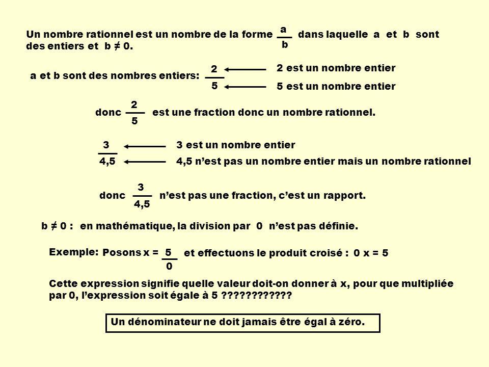 x N 13 x < 19x Q - 1 < x 2 Les entiers naturels plus grands ou égaux à 13 et plus petits que 19: Écris en compréhension, les phrases suivantes: Attention cest-à-dire : 13, 14, 15, 16, 17, 18 Toutes les fractions plus grandes que - 1 et plus petites ou égales à 2: