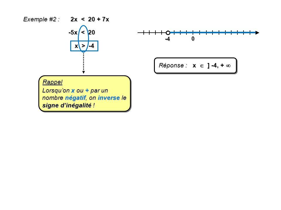 Exemple #2 : 2x < 20 + 7x -5x < 20 x > -4 0 -4 Réponse : x ] -4, + x ] -4, + Rappel Lorsquon x ou ÷ par un nombre négatif, on inverse le signe dinégal