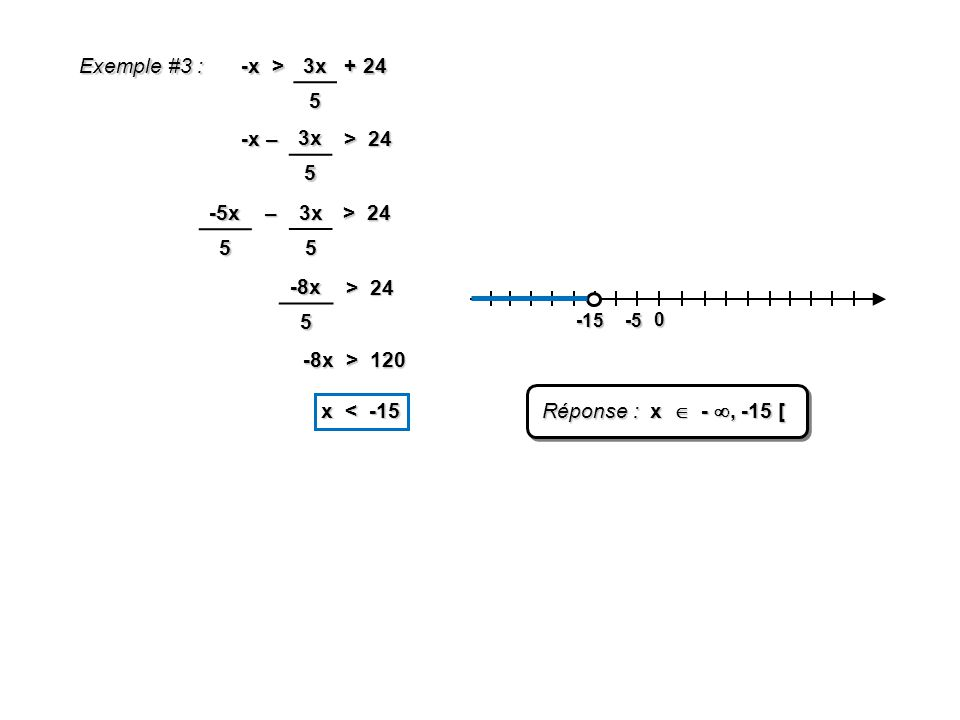 Exemple #3 : -x > + 24 3x5 -x – > 24 3x5 – > 24 3x5 -5x5 > 24 -8x5 -8x > 120 x < -15 0 -15 Réponse : x -, -15 [ -5