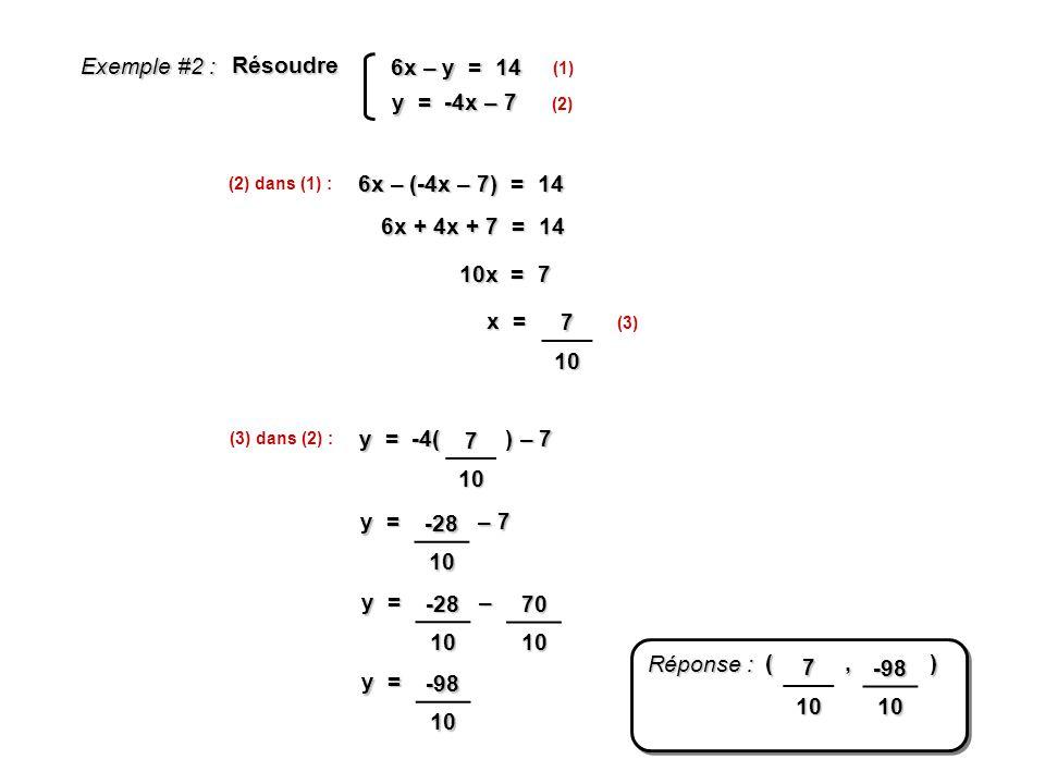 6x – y = 14 y = -4x – 7 Résoudre Exemple #2 : (1) (2) (2) dans (1) : 6x – (-4x – 7) = 14 6x + 4x + 7 = 14 10x = 7 x = (3) (3) dans (2) : y = -4( ) – 7