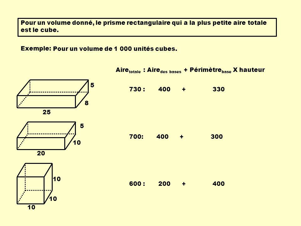 Pour un volume donné, le prisme rectangulaire qui a la plus petite aire totale est le cube. 25 8 5 Exemple: Pour un volume de 1 000 unités cubes. 20 1