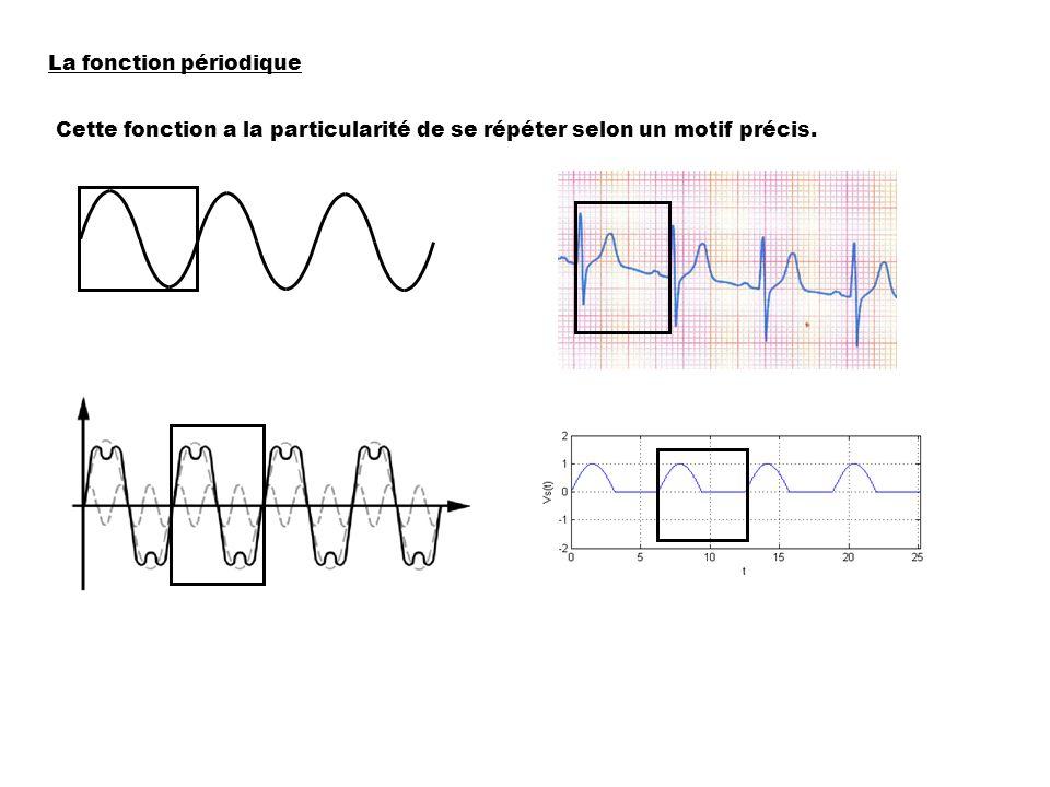 La fonction périodique Cette fonction a la particularité de se répéter selon un motif précis.