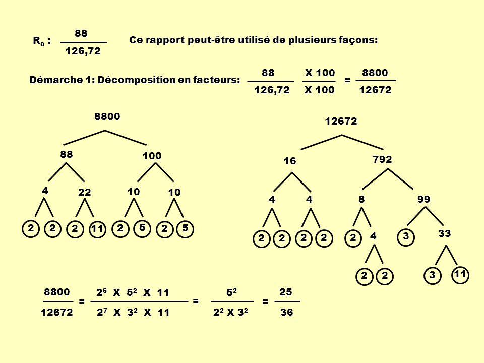 Ce rapport peut-être utilisé de plusieurs façons: Démarche 1: Décomposition en facteurs: 88126,72 =880012672 8800 10088 422 10 10 2 2 2 11 252 5 12672