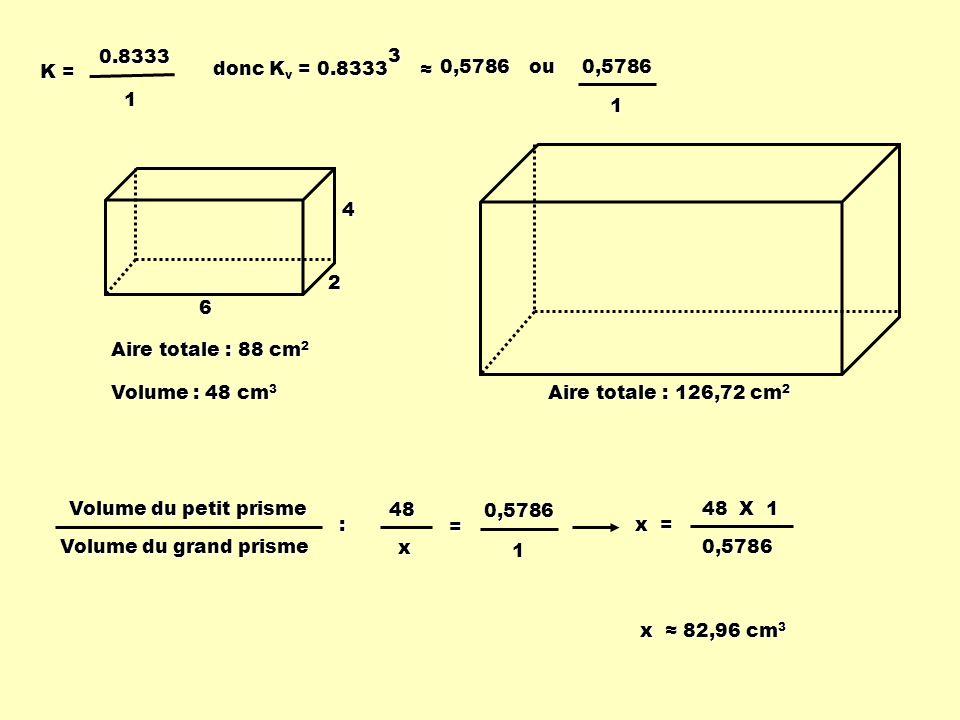 Volume du petit prisme Volume du grand prisme : =48x x = 0,5786 48 X 1 x 82,96 cm 3 6 2 4 Aire totale : 88 cm 2 Aire totale : 126,72 cm 2 Volume : 48