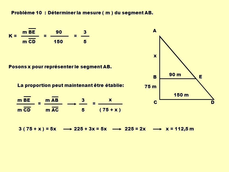 Problème 10 : Déterminer la mesure ( m ) du segment AB. 35 K = m BE m CD = =90150 Posons x pour représenter le segment AB. 90 m AB 150 m 75 m C E D x