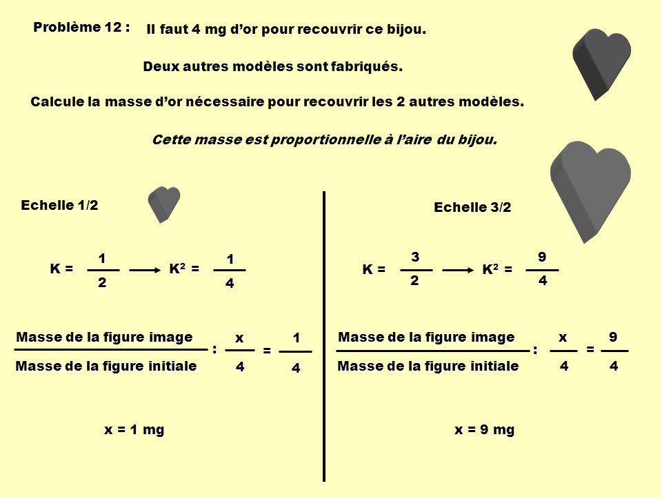 Echelle 1/2 Echelle 3/2 Problème 12 : Il faut 4 mg dor pour recouvrir ce bijou. Calcule la masse dor nécessaire pour recouvrir les 2 autres modèles. M