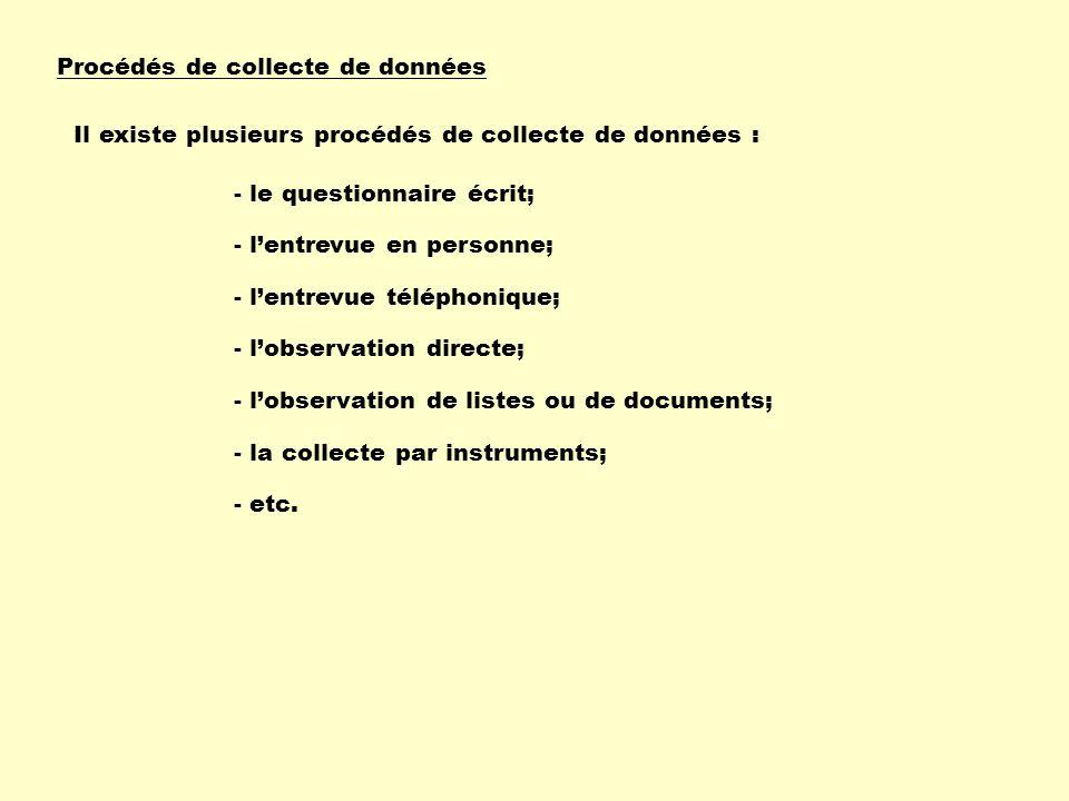Procédés de collecte de données Il existe plusieurs procédés de collecte de données : - le questionnaire écrit; - lentrevue en personne; - lentrevue téléphonique; - lobservation directe; - lobservation de listes ou de documents; - la collecte par instruments; - etc.