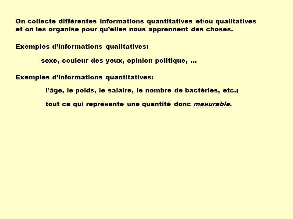 On collecte différentes informations quantitatives et/ou qualitatives et on les organise pour quelles nous apprennent des choses.