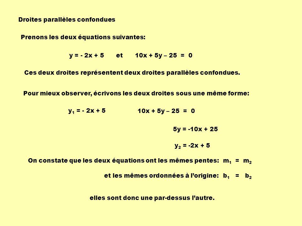 Droites parallèles confondues Prenons les deux équations suivantes: 10x + 5y – 25 = 0 Ces deux droites représentent deux droites parallèles confondues