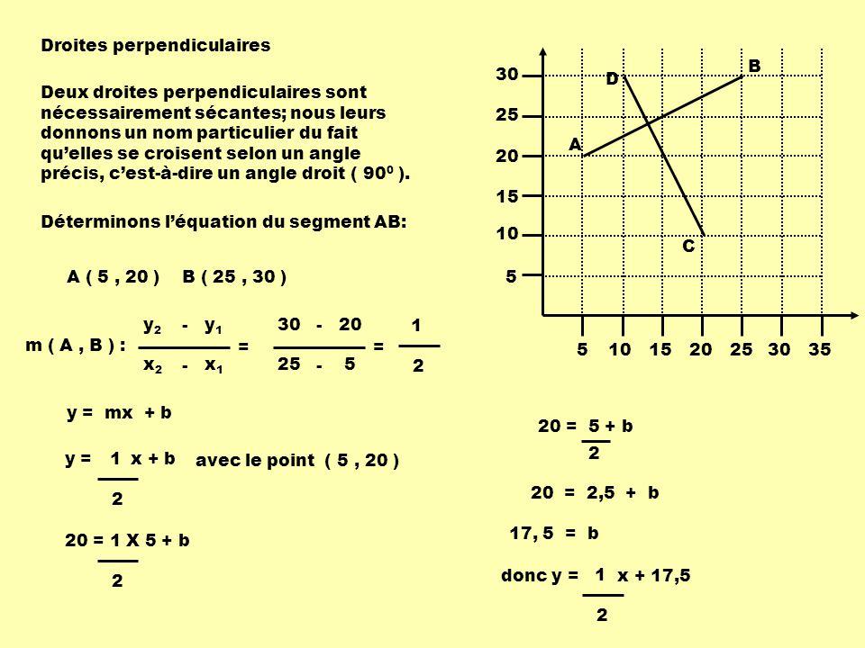 10 20 - = 30 10 - - 20 10 = Déterminons léquation du segment DC: x1x1 x2x2 - = y1y1 y2y2 - m ( D, C ) : 5101520253035 5 10 15 20 25 30 A B C D D ( 10, 30 ) C ( 20, 10 ) - 2 y = - 2x + bavec le point ( 10, 30 ) 30 = - 2 X 10 + b 30 = - 20 + b 50 = b donc y = - 2x + 50 y = mx + b