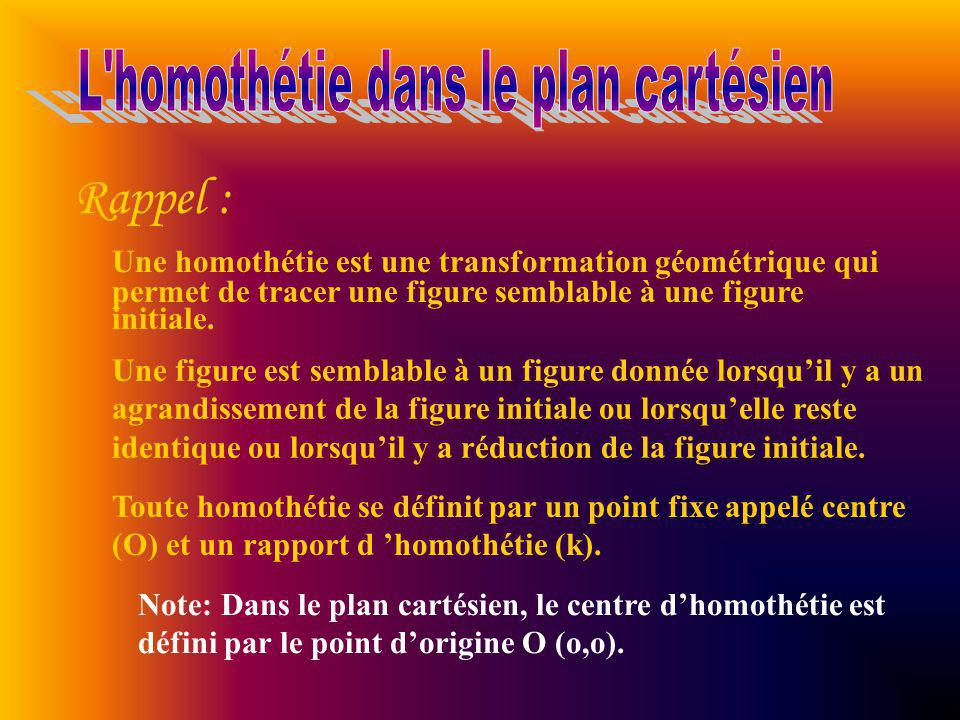 Voyons leffet dune homothétie de rapport k = 2 sur les points A (1,2) et B (-1,-1) y x A (2,4) A (1,2) B (-2,-2) B (-1,-1) On remarque que les coordonnées initiales des points A et B ont été multipliées par 2.