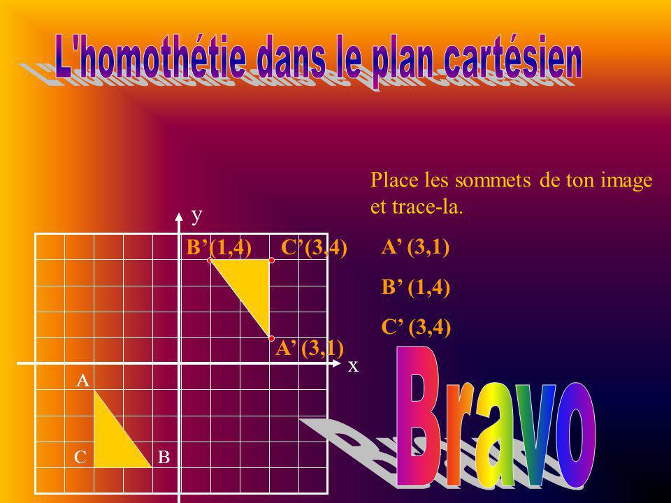 y x A BC Place les sommets de ton image et trace-la. A (3,1) B (1,4) C (3,4) A (3,1) C(3,4)B(1,4)