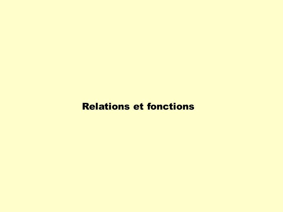 Une relation est un lien ( un rapport ) existant entre des choses, des situations et/ou des personnes.