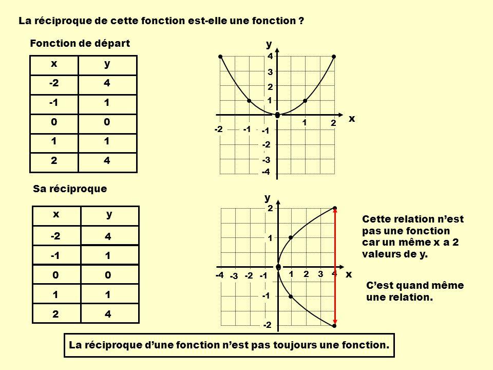 La réciproque de cette fonction est-elle une fonction .
