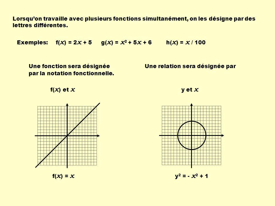 Exercice 1 Voici deux fonctions: f( x ) = 2 x + 5g( x ) = x 2 + 5 x + 6 Calcule f (13) : f( x ) = 2 x + 5 f(13) = 2 X 13 + 5 = Calcule g(4) : g( x ) = x 2 + 5 x + 6 g(4) = 4 2 + 5 X 4 + 6 = 42 31 Calcule f (0) : f( x ) = 2 x + 5 f(0) = 2 X 0 + 5 =5 Calcule g(0) : g( x ) = x 2 + 5 x + 6 g(0) = 0 2 + 5 X 0 + 6 = 6