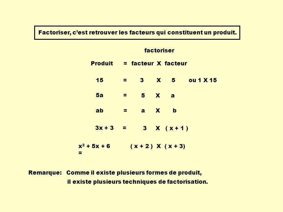 Factoriser, cest retrouver les facteurs qui constituent un produit. Produit = 15 = 5a = ab = 3x + 3 = x 2 + 5x + 6 = ou 1 X 15 facteur X facteur 3 X 5