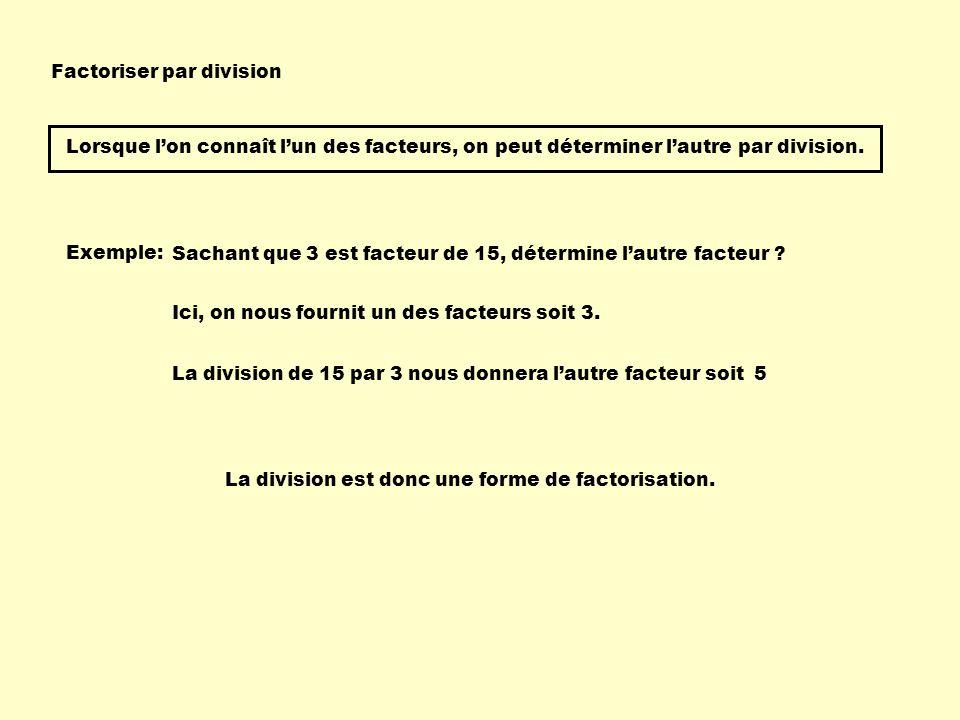 Lorsque lon connaît lun des facteurs, on peut déterminer lautre par division. Exemple: Sachant que 3 est facteur de 15, détermine lautre facteur ? Ici