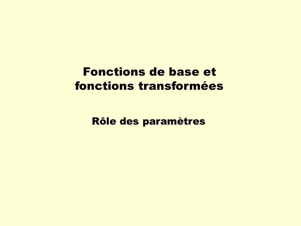Fonctions de base et fonctions transformées Rôle des paramètres