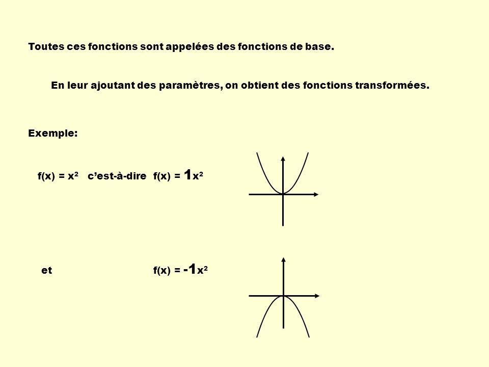 Toutes ces fonctions sont appelées des fonctions de base. En leur ajoutant des paramètres, on obtient des fonctions transformées. Exemple: f(x) = x 2