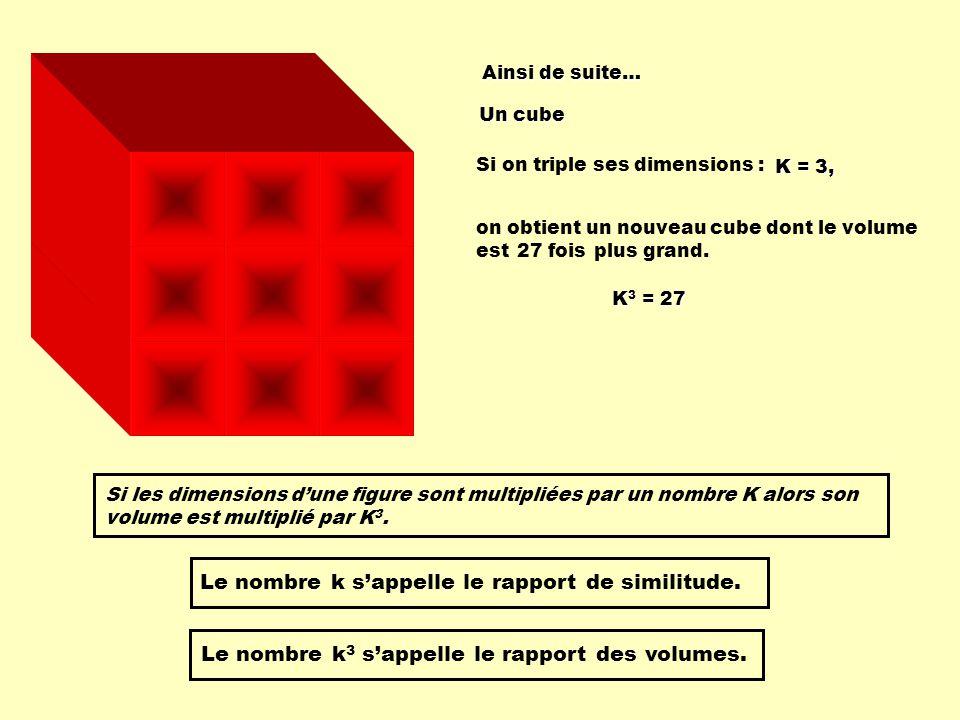 Un cube Si on triple ses dimensions : on obtient un nouveau cube dont le volume est plus grand. 27 fois K = 3, K 3 = 27 Ainsi de suite… Si les dimensi