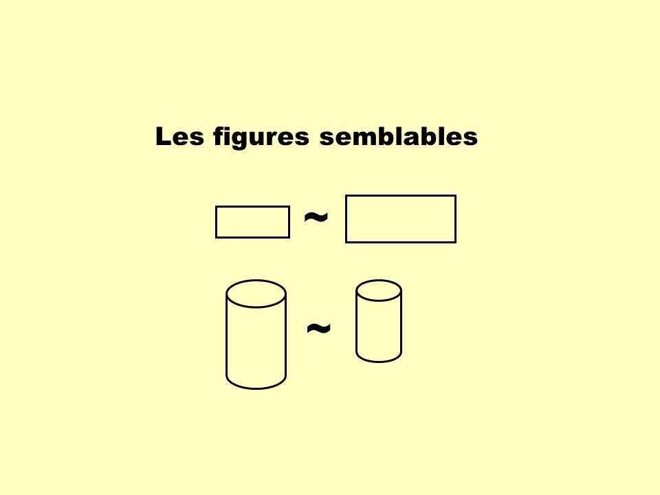 Rapport des périmètres Le rapport des périmètres = le rapport de similitude A B C D 3 cm 5 cm A B C D 6 cm 10 cm K = m AB = 3 6 = 1 2 K p = Périmètre ABCD = 16 32 = 1 2 Exemple: