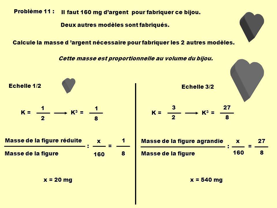 Echelle 1/2 Echelle 3/2 Problème 11 : Il faut 160 mg dargent pour fabriquer ce bijou. Calcule la masse d argent nécessaire pour fabriquer les 2 autres