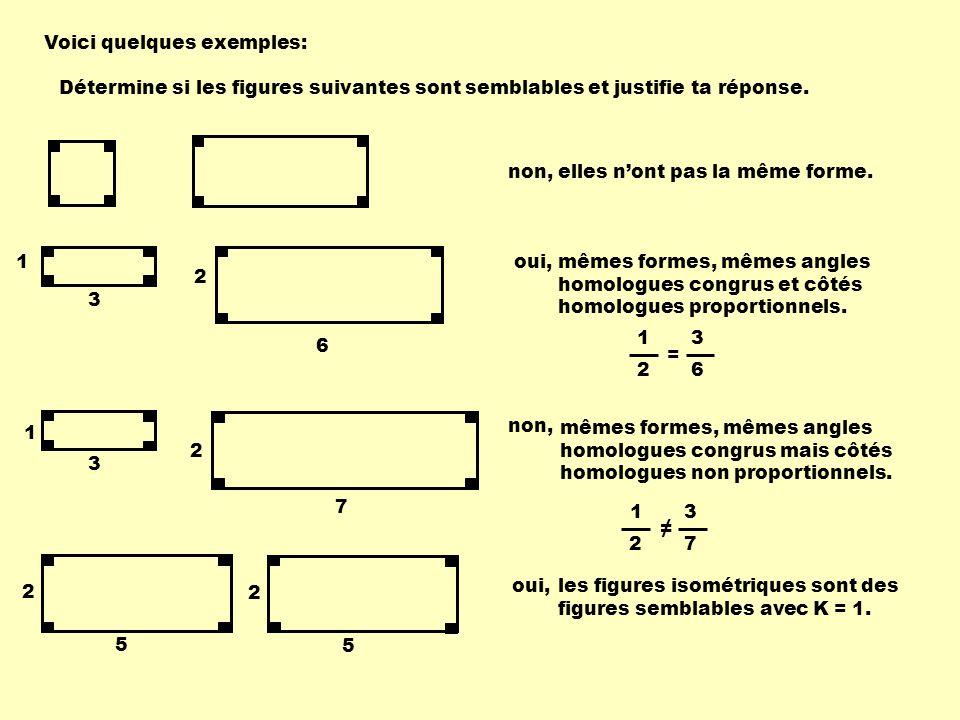 Le rapport de similitude Exemple : 4 6 A B C 12 8 A B C m AC K : m A C = 12 6 = ou 8 4 = = m hauteur ABC Il sétablit comme suit: mesure dun segment dune des figures mesure du segment homologue de lautre figure est le rapport des segments homologues, 2 2 noté K.