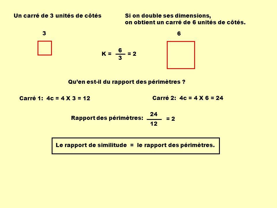 Si on double ses dimensions, on obtient un carré de 6 unités de côtés. 3 6 Un carré de 3 unités de côtés K = 6 3 = 2 Quen est-il du rapport des périmè