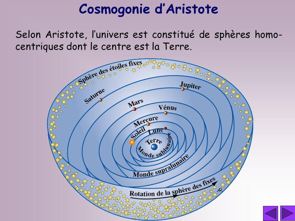 Selon Aristote, lunivers est constitué de sphères homo- centriques dont le centre est la Terre.