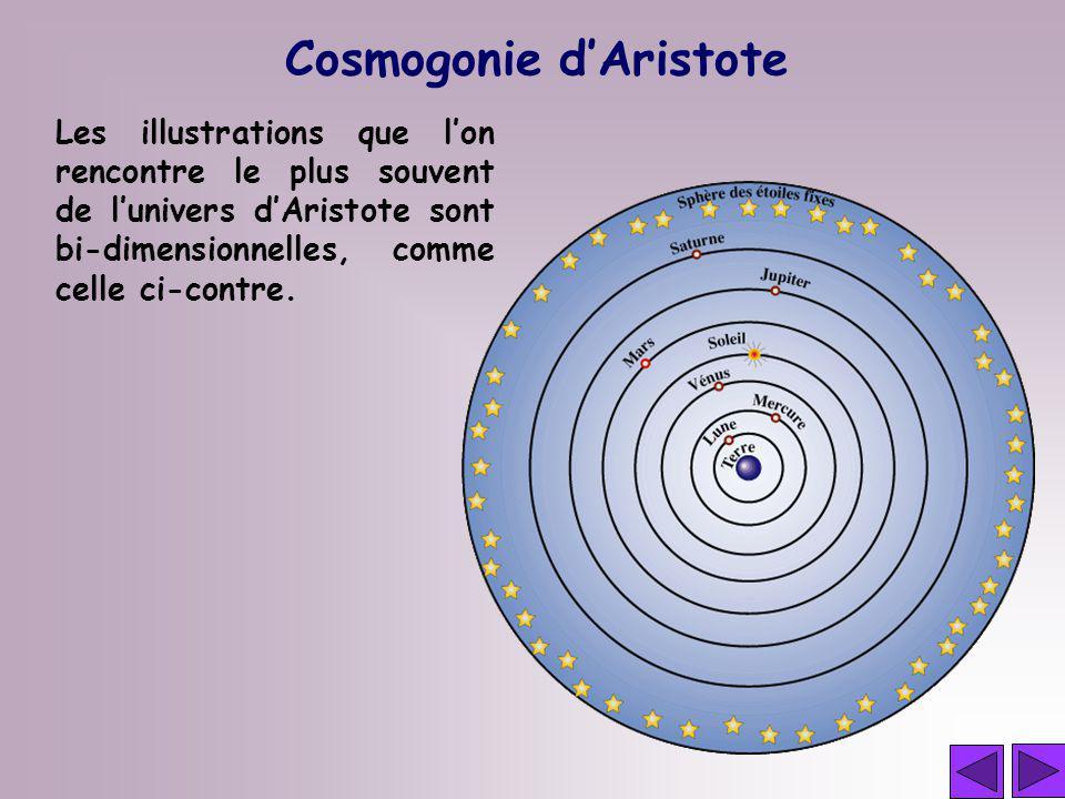 Cosmogonie dAristote Les illustrations que lon rencontre le plus souvent de lunivers dAristote sont bi-dimensionnelles, comme celle ci-contre.