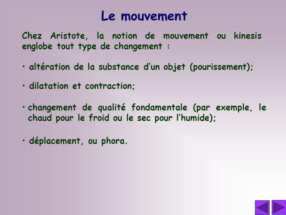 Chez Aristote, la notion de mouvement ou kinesis englobe tout type de changement : altération de la substance dun objet (pourissement); dilatation et