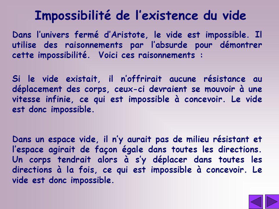 Dans lunivers fermé dAristote, le vide est impossible. Il utilise des raisonnements par labsurde pour démontrer cette impossibilité. Voici ces raisonn