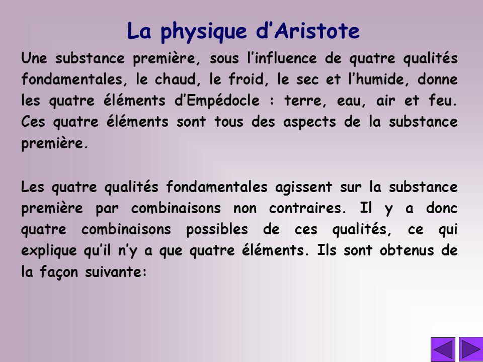 Une substance première, sous linfluence de quatre qualités fondamentales, le chaud, le froid, le sec et lhumide, donne les quatre éléments dEmpédocle