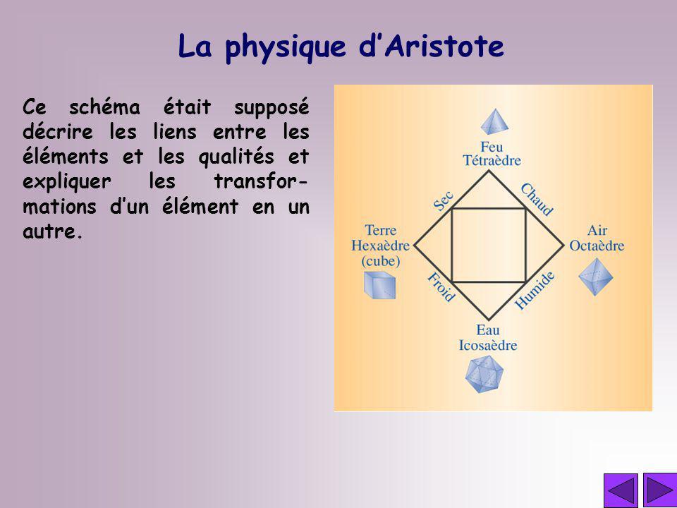 Ce schéma était supposé décrire les liens entre les éléments et les qualités et expliquer les transfor- mations dun élément en un autre.