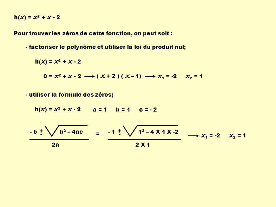 h( x ) = x 2 + x - 2 Pour trouver les zéros de cette fonction, on peut soit : - factoriser le polynôme et utiliser la loi du produit nul; h( x ) = x 2 + x - 2 0 = x 2 + x - 2 ( x + 2 ) ( x – 1) x 1 = -2 x 2 = 1 - utiliser la formule des zéros; - 1 + - 1 2 – 4 X 1 X -2 2 X 1 a = 1 b = 1 c = - 2 - b + - b 2 – 4ac 2a h( x ) = x 2 + x - 2 = x 1 = -2 x 2 = 1