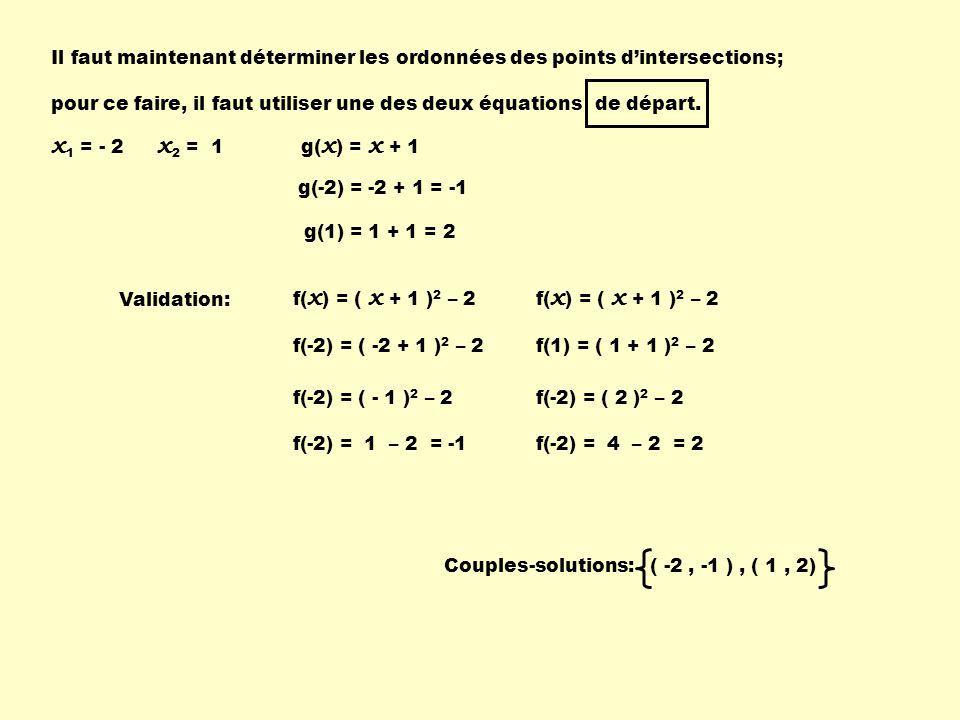 Il faut maintenant déterminer les ordonnées des points dintersections; pour ce faire, il faut utiliser une des deux équationsde départ.