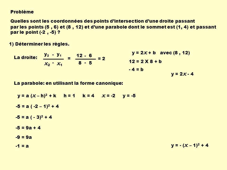 Quelles sont les coordonnées des points dintersection dune droite passant par les points (5, 6) et (8, 12) et dune parabole dont le sommet est (1, 4) et passant par le point (-2, -5) .