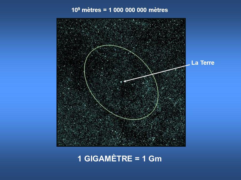10 9 mètres = 1 000 000 000 mètres 1 GIGAMÈTRE = 1 Gm La Terre