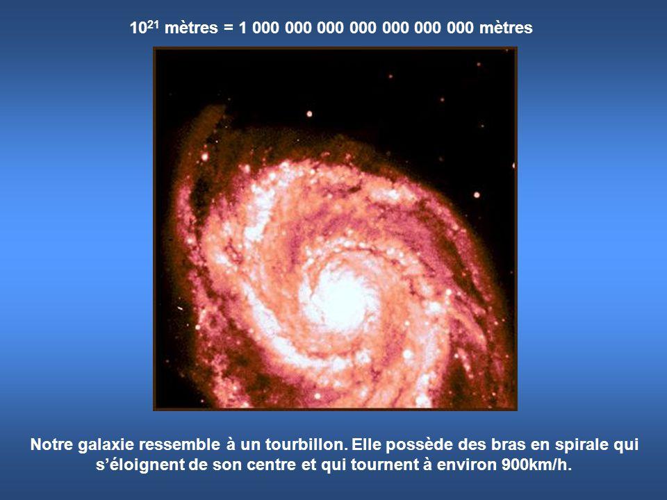10 21 mètres = 1 000 000 000 000 000 000 000 mètres Notre galaxie ressemble à un tourbillon. Elle possède des bras en spirale qui séloignent de son ce