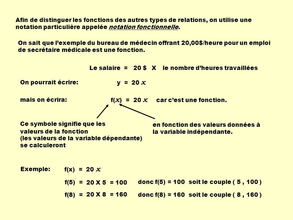 Afin de distinguer les fonctions des autres types de relations, on utilise une notation particulière appelée notation fonctionnelle. On sait que lexem