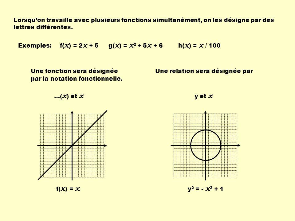 Lorsquon travaille avec plusieurs fonctions simultanément, on les désigne par des lettres différentes. Exemples: f( x ) = 2 x + 5g( x ) = x 2 + 5 x +