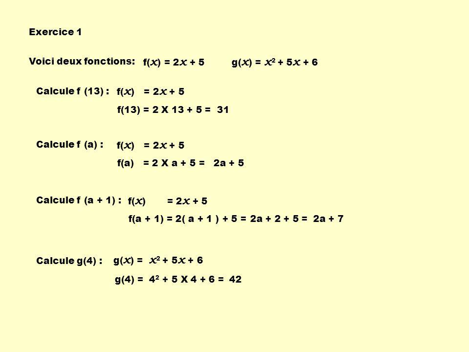 Exercice 1 Voici deux fonctions: f( x ) = 2 x + 5g( x ) = x 2 + 5 x + 6 Calcule f (13) : f( x ) = 2 x + 5 f(13) = 2 X 13 + 5 = Calcule f (a) : f( x )