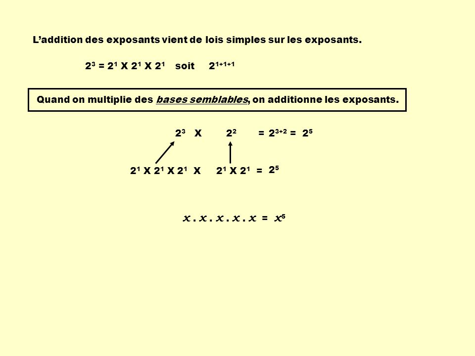 Laddition des exposants vient de lois simples sur les exposants. 2 3 = 2 1 X 2 1 X 2 1 Quand on multiplie des bases semblables, on additionne les expo