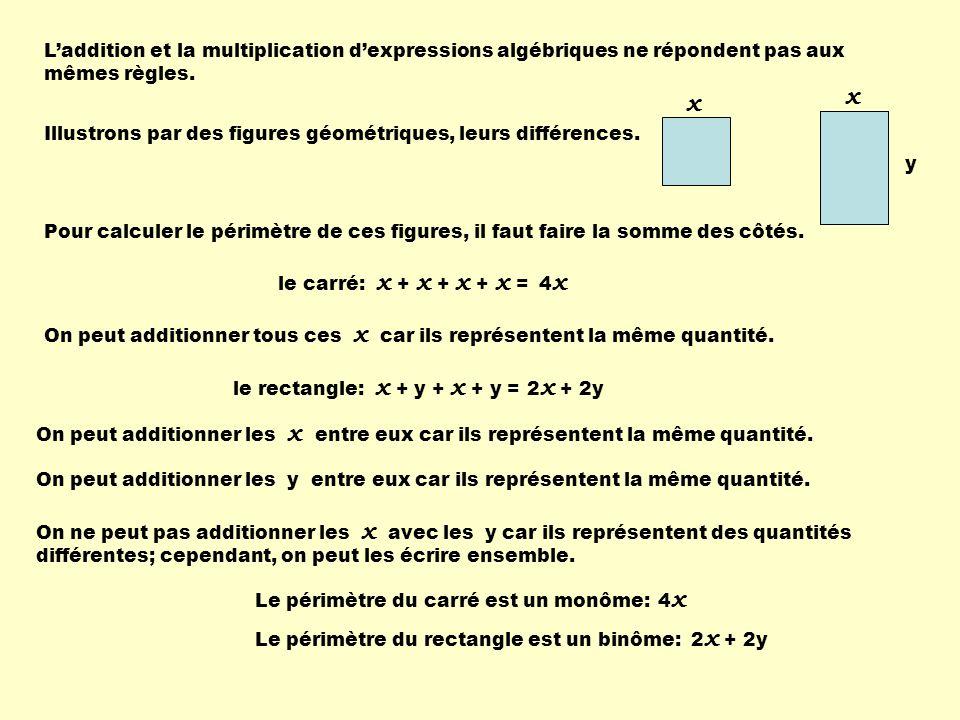 Laddition et la multiplication dexpressions algébriques ne répondent pas aux mêmes règles. Illustrons par des figures géométriques, leurs différences.